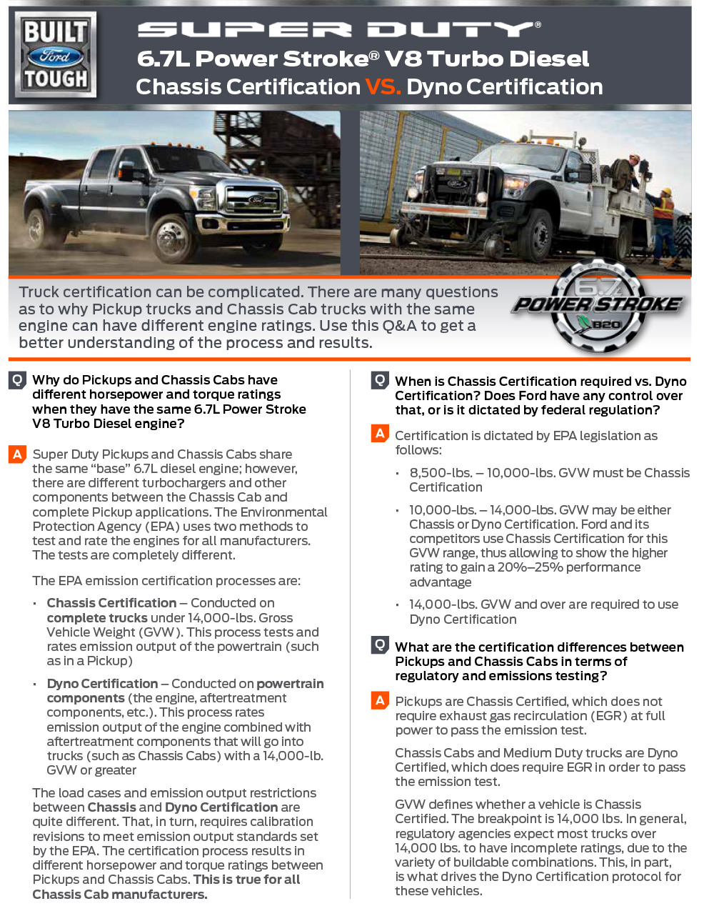 F650 Features & Specifications | F650 Supertrucks